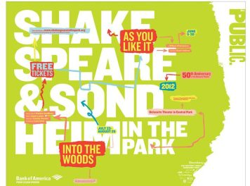 Shakespeare In The Park 2012
