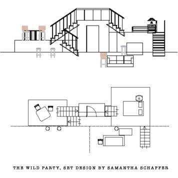 Wild Party Set